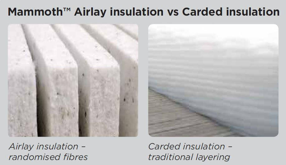 Card Vs Airlay